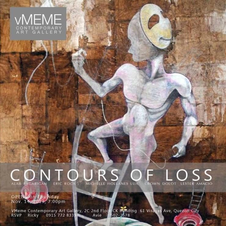 Contours of Loss